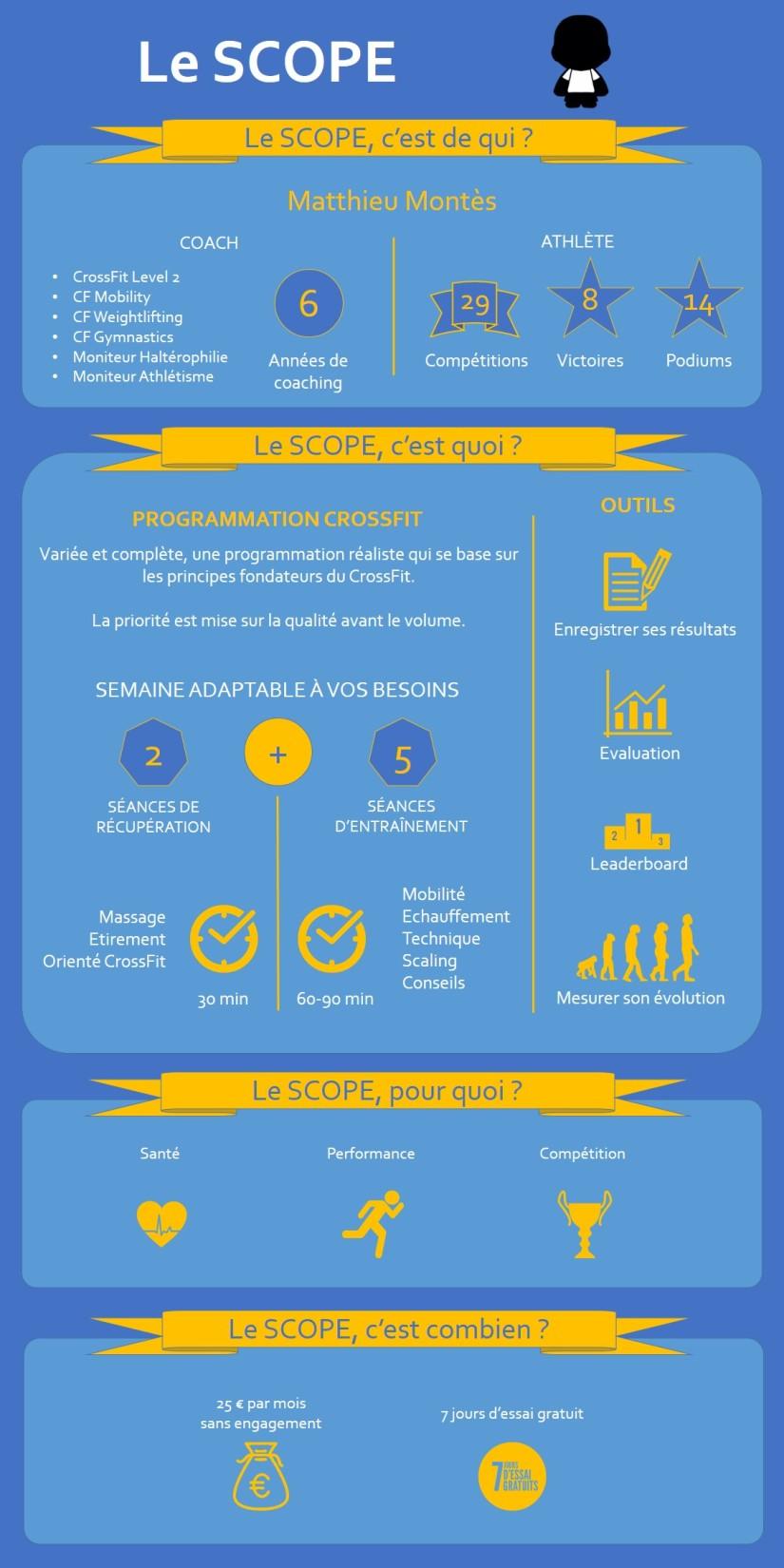 infographie-SCOPE.jpg